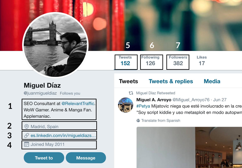 scrapear perfil twitter