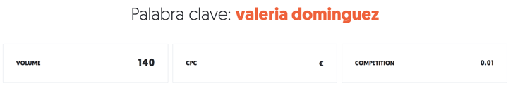 volumen busqueda ubersuggest